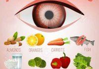رژیم غذایی برای تقویت بینایی