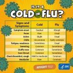 تفاوت آنفلوآنزا و سرماخوردگی